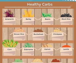 carbs, clean, and eat image