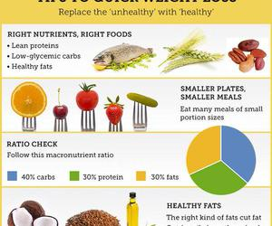 diet, healthy eating, and nutrition image