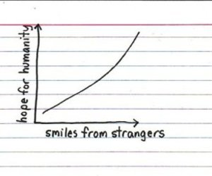 smile, graph, and hope image