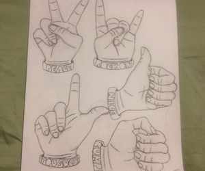drawings, drea, and hand image