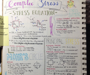 school, motivation, and notes image