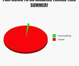 summer, internet, and funny image