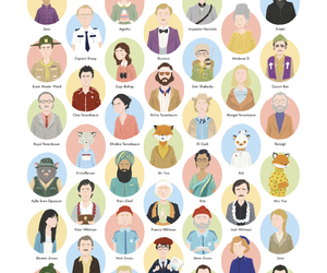 movies and wes anderson image