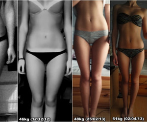 motivation, fit, and skinny image