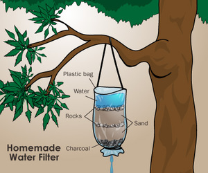 homemade, life hack, and water filter image
