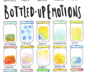 emotions, happiness, and truth image