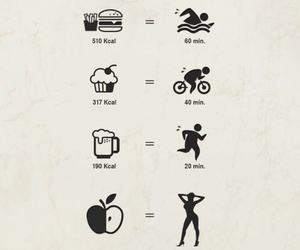 food, fit, and sport image