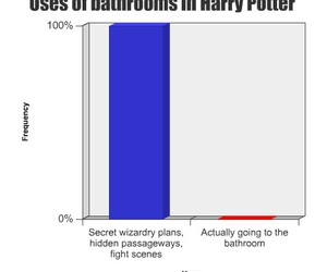 harry potter and bathroom image