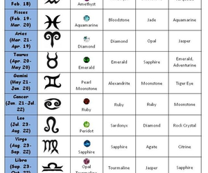 crystals, magic, and zodiac image