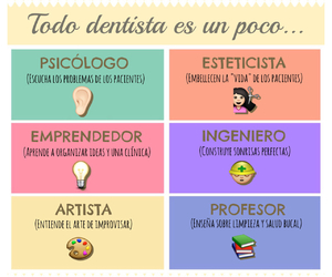 Dentista and dentistry image