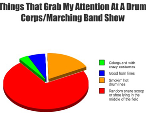 band, bands, and clarinet image