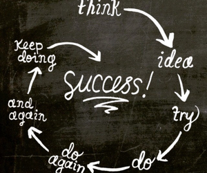 cycle and success image