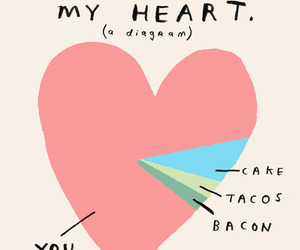 heart, tacos, and cake image