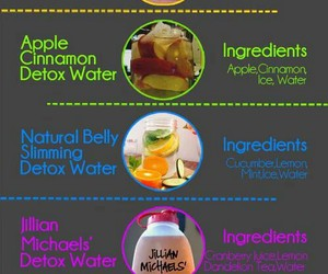 detox water, clean, and fitness image