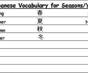 hiragana, japanese, and learn image