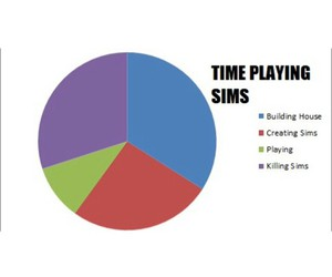funny, the sims 4, and lol image