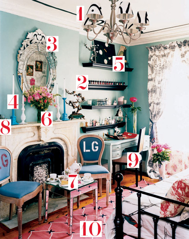 Masterpiece Theatre: Teen Vogue Room Makeover: Style ...
