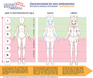 anime, proportions, and how to draw manga image