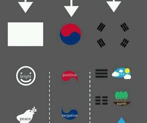 korea, flag, and korean image