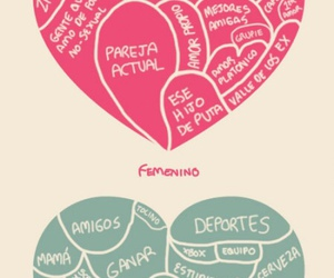 diferentes, mujer, and hombre image