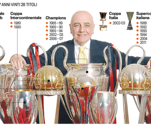 milan and acmilan image