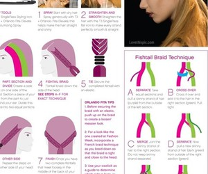 diy and fishtail image