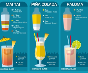cocktail and recipes image