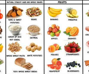 food, fitness, and diet image