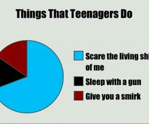 music, my chemical romance, and teenagers image