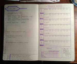 motivation, organization, and planner image