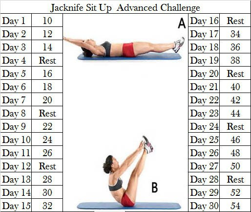 fitness, advanced, and sit up image