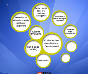 web designing, web development services, and html5 and css3 image
