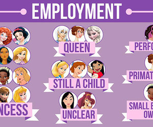 disney, princess, and jobs image