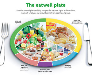 healthy, food, and plate image