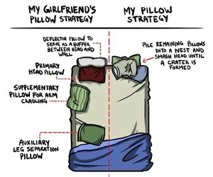funny, pillow, and bed image