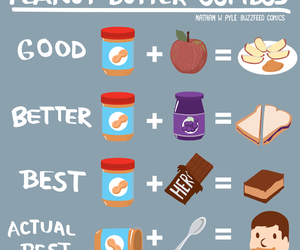 chocolate and peanut butter image