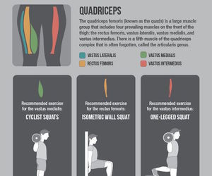 fitness, health, and muscles image