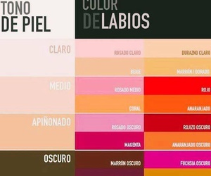 colors, usefull, and lips image