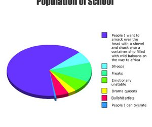 school, funny, and population image