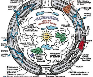 hollow earth image