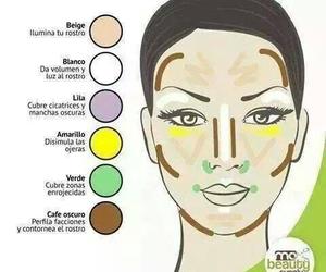 diy, face, and makeup image