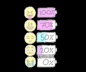 overlay, emojis, and emoji image