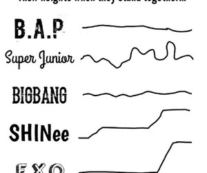 kpop, exo, and SHINee image