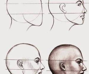 face and how to draw image