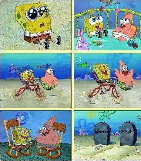 44 Images About Bob Esponja On We Heart It See More About