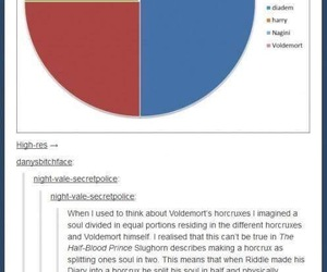 harry potter, siriusly, and lord voldemort image