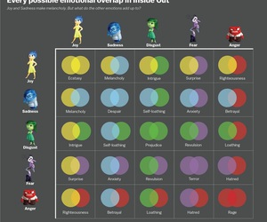 emotions and inside out image