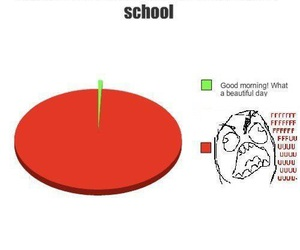 school, alive, and funny image
