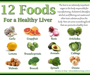 healthy foods, tips for healthy liver, and check skin care reviews image