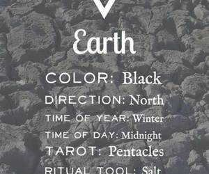 earth and zodiac image